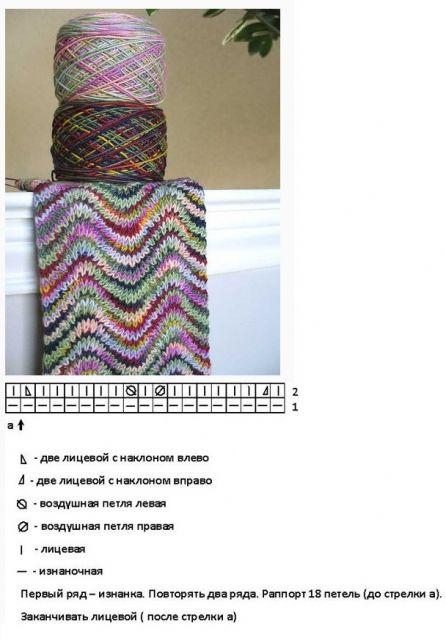 зигзаг а-ля миссони - Ажурные волны и зигзаги - Галерея - Knitting Forum.Ru