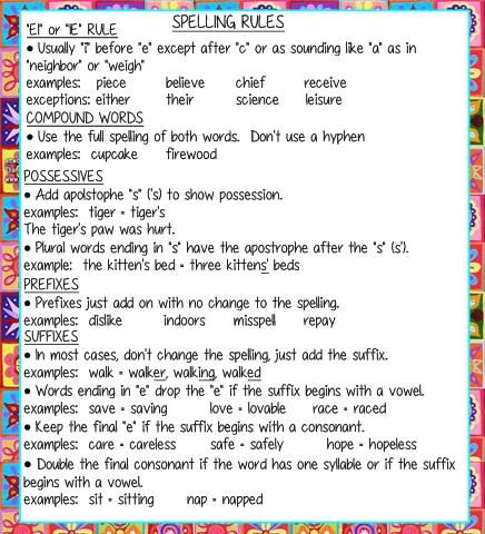 Spelling Rules-I like how this explains how to add suffixes.