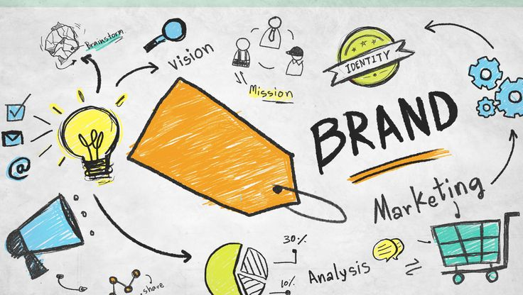 Business Growth Strategy | Food Buddies