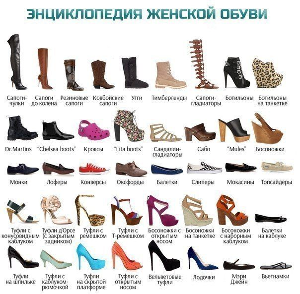 different types of shoes in Russian language. what type are you fond of?
