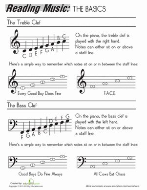Fourth Grade Music Worksheets: How to Read Music Worksheet