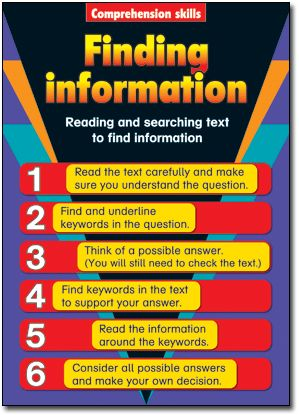 Comprehension Skills Posters. Finding information. Reading and searching text to find something. Classroom display.