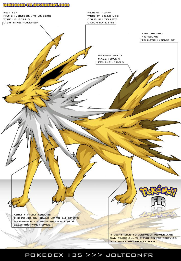 Jolteon fanart  Eevee Pokemon  Pinterest  Fanart and Pokmon