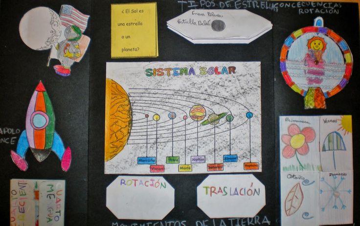 El blog de la maestra Berta: LAPBOOK EL SISTEMA SOLAR.