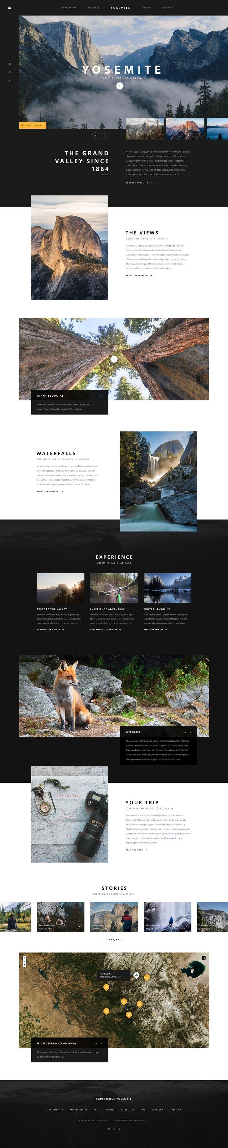 Yosemite index