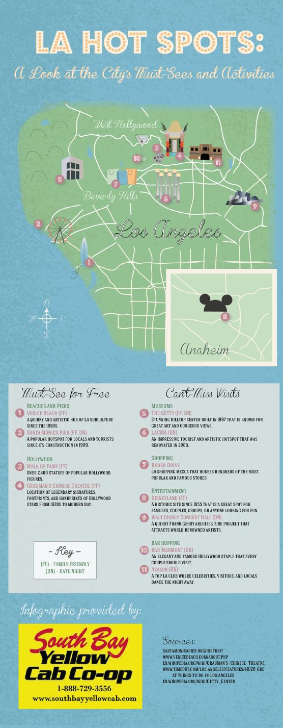 LA Hot Spots: A Look at the City's Must-Sees and Activities [INFOGRAPHIC]