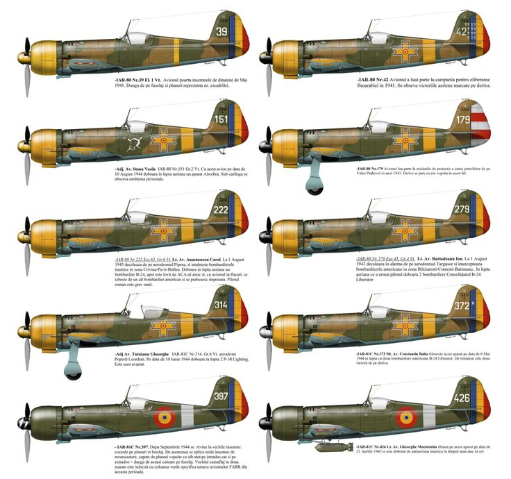 Romanian Planes - IAR 80/81