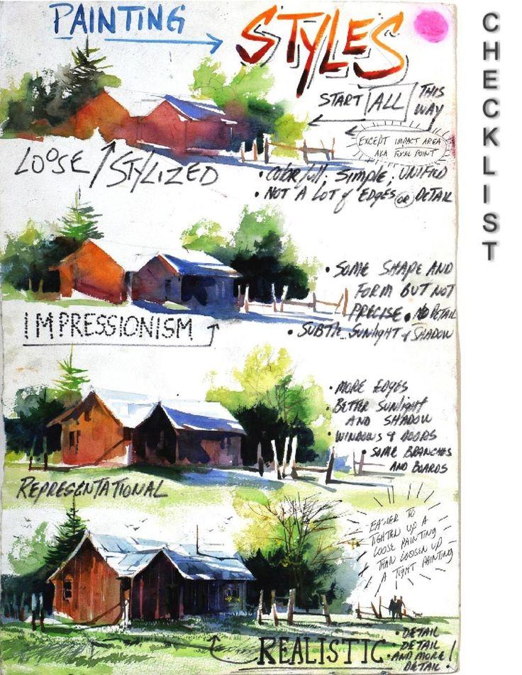 Painting styles - Tom Lynch