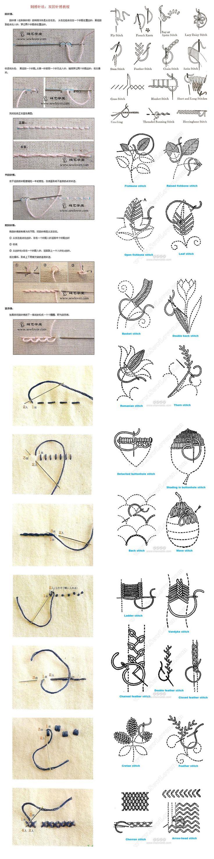 Dicas de pontos de bordados #bordado #Stitching #embroidery