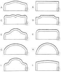 headboard shapes