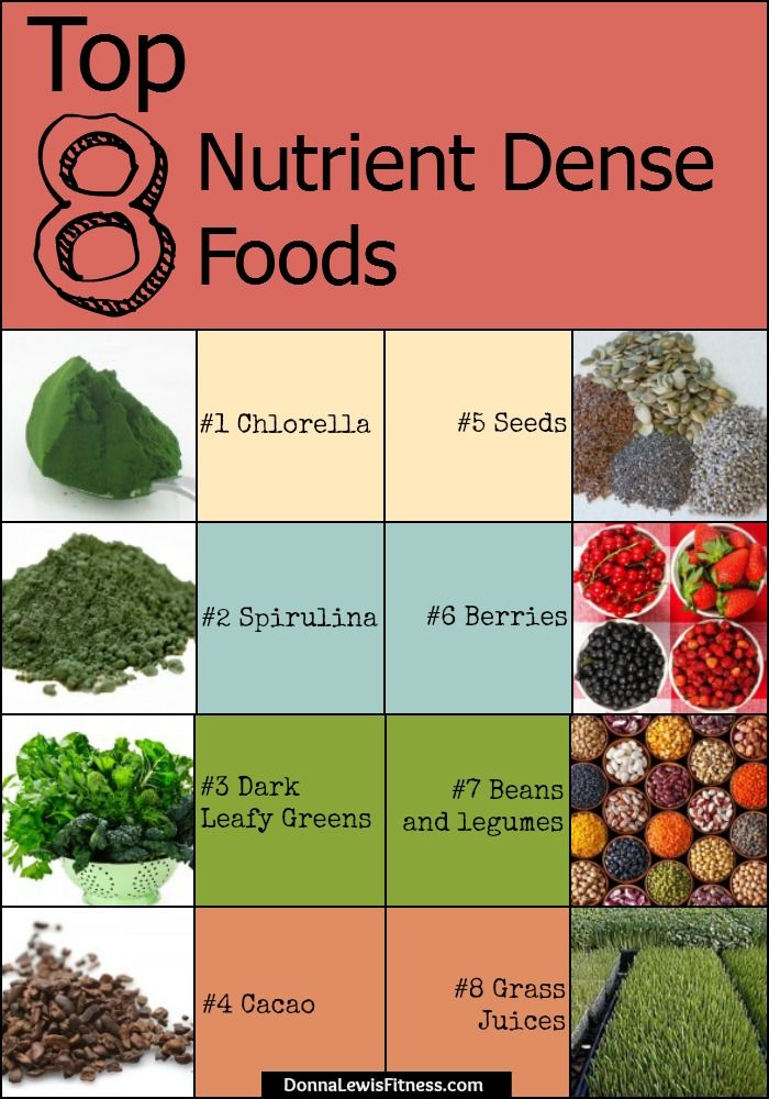 Top 8 Nutrient Dense Foods To state it in simple terms