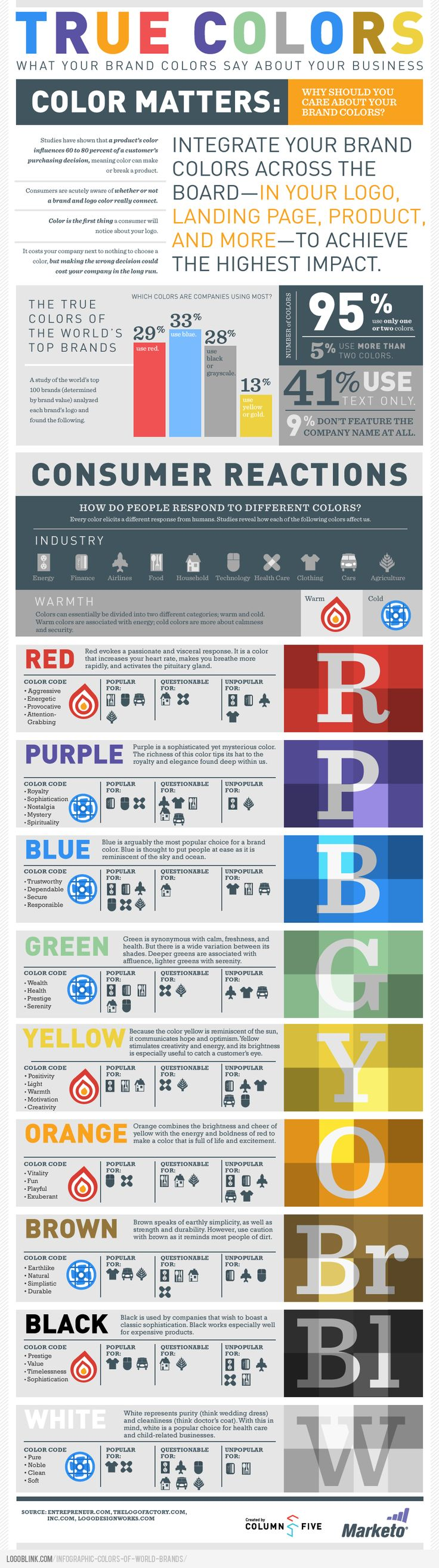 colors-of-world-brands
