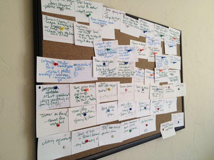 205 best Screenwriting images on Pinterest Screenwriting, Film - script writing