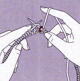 Tricoter en rond permet de réaliser des articles sans couture. Quatre points importants quelle que soit la méthode employée : Avant d'entamer le premier tour, toutes les mailles doivent reposer bien à plat et le feston, marquant le bas de chacune, doit...