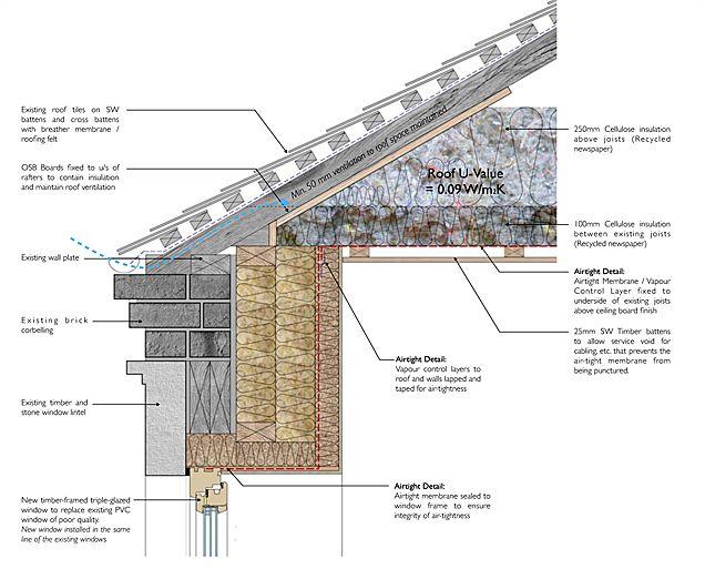 20 best roof details images on pinterest roof detail for Mansard roof section