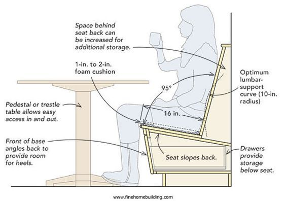 dimensions built in seating | custom booth dimensions - Kitchens Forum - GardenWeb
