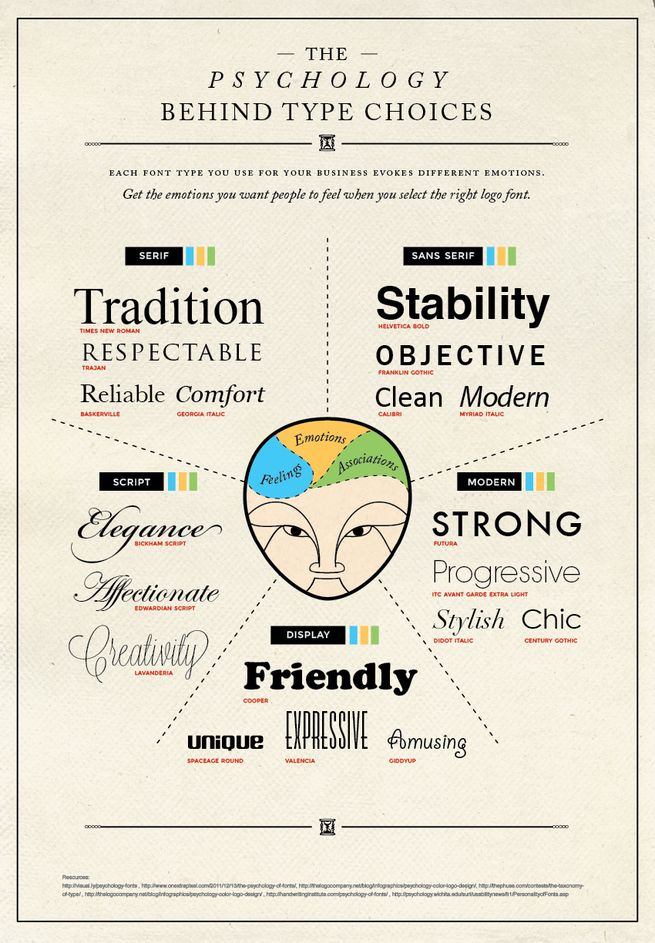 The Psychology of Font Colors #Infographic