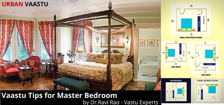 #Vaastu Tips for Master #Bedroom