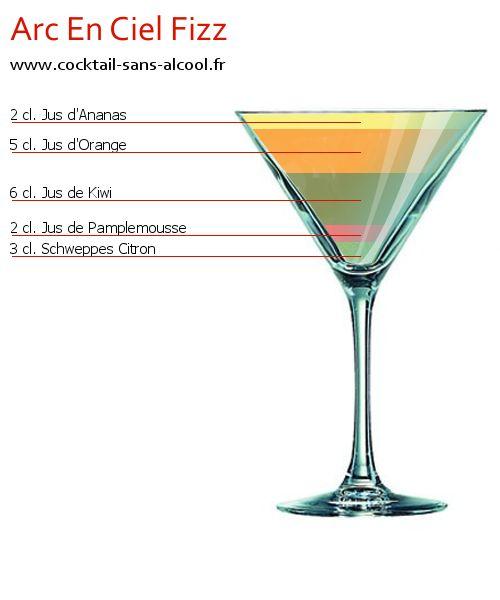 Cocktail Arc en ciel fizz