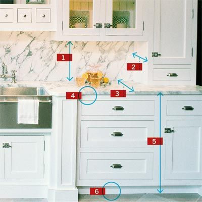 Standard measurements and rules of thumb for configuring kitchen cabinetry layouts. | Photo: courtesy of Signature Custom Cabinetry | thisoldhouse.com: This Old House, Kitchens Cabinets Configur, Kitchens Cabinets Layout Ideas, Wall Cabinets, Cabinetri Rules, Upper Cabinets, Cabinets Rules, High Kitchens Cabinets, Cabinets Depth