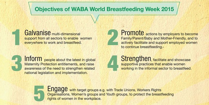 Objectives for #WBW 2015 #breastfeeding