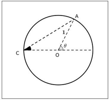 CMEP - proving half-angle formula