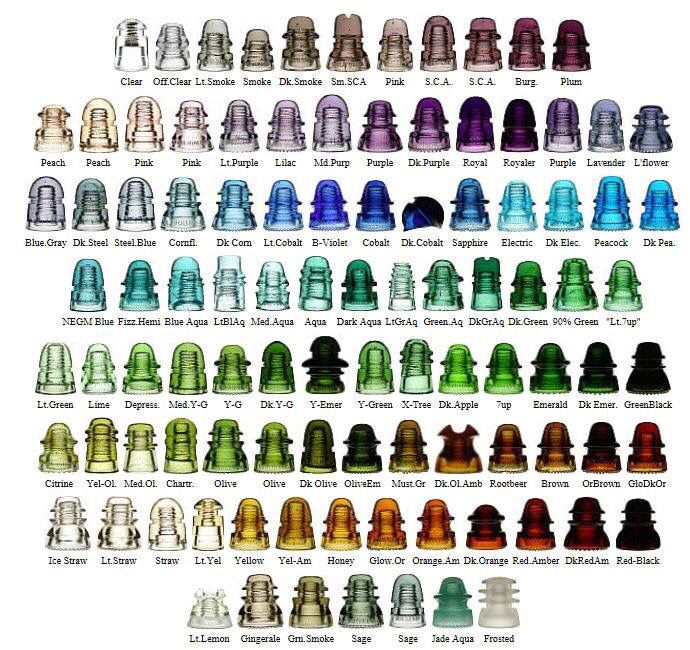 The evolution of color in antique glass power pole insulators.