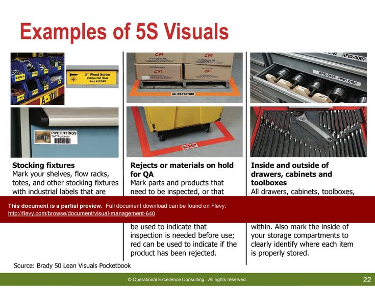 5s Visuals Examples Business Methodologies Visual