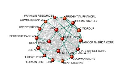 The Capitalist Network That Runs The World Revealed | World Truth.TV
