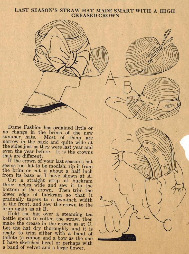 The Midvale Cottage Post: Home Sewing Tips from the 1920s - Trimming Down Last Season's Straw Hat