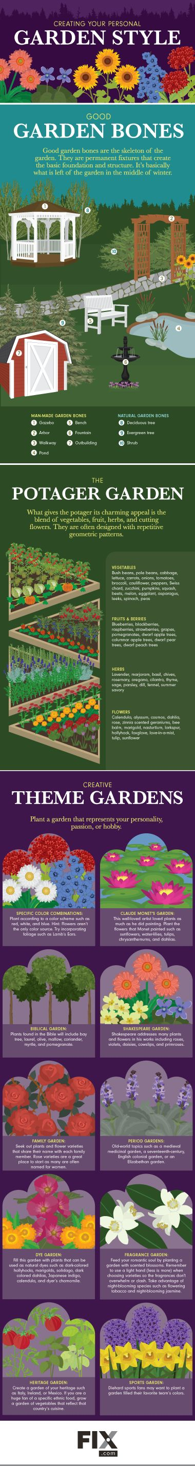 Creating Your Personal Garden Style - Choose the right garden for you!