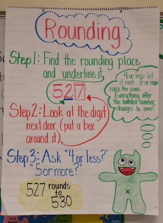 Rounding Anchor Chart. Like the little monster! He could be a mascot :)