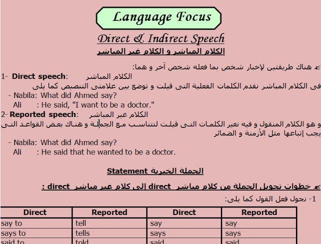 اقوى مذكرة قواعد اللغة الانجليزية Grammar English Free English Courses Indirect Speech English Grammar