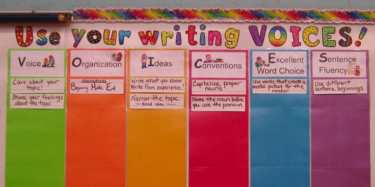 Use your writing Voices covers:  Voice Organisation Ideas Conventions Excellent Word Choice and Sentence Fluency