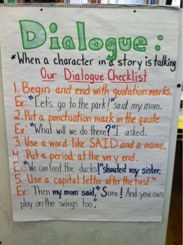 A Happy, Hungry, Healthy Girl: Teaching First Grade - Adding DIALOGUE to writing Chart