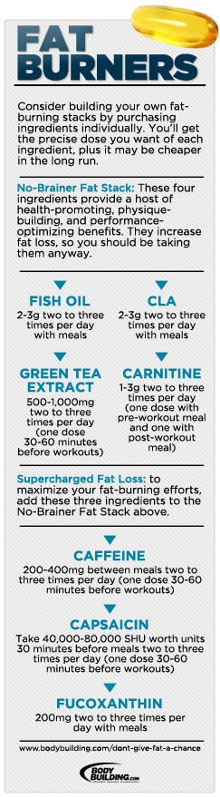 Don't Give Fat A Chance: Shed pounds in time for bikini season with supplements designed to help your body burn fat...