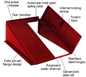 basement doors | BILCO AND GORDON BASEMENT DOORS