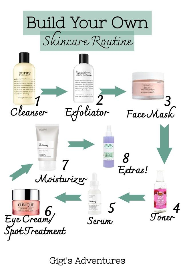 How To Build The Perfect Skincare Routine For Your Skin Gigi Acne Prone Skin Care Perfect Skin Routine Skin Care Routine