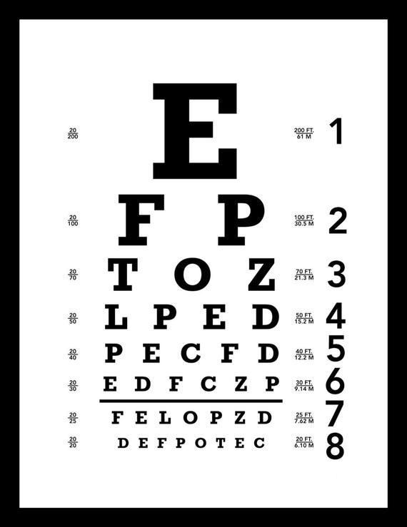 Eye Chart Exam Poster Art Optometry Graduation Gift Optometrist Office Wall Decor 8x10 Snellen Dramatic Play Preschool Dramatic Play Printables Eye Chart