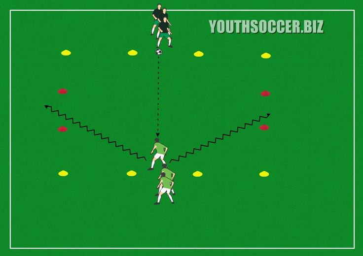 Practice your players ball control, cuts and turns with this soccer game & drill.