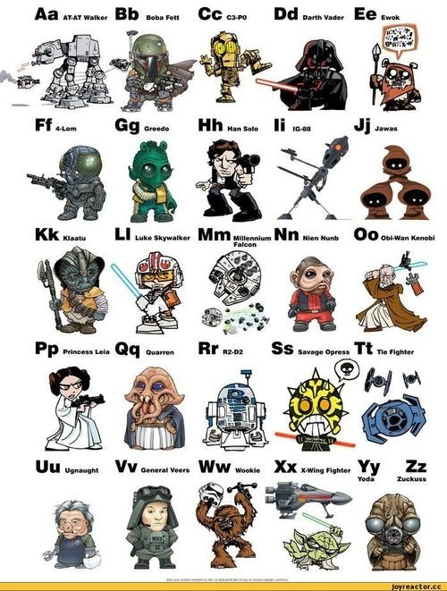 Star Wars Alphabet #Star Wars need this as a poster in my boys room!!