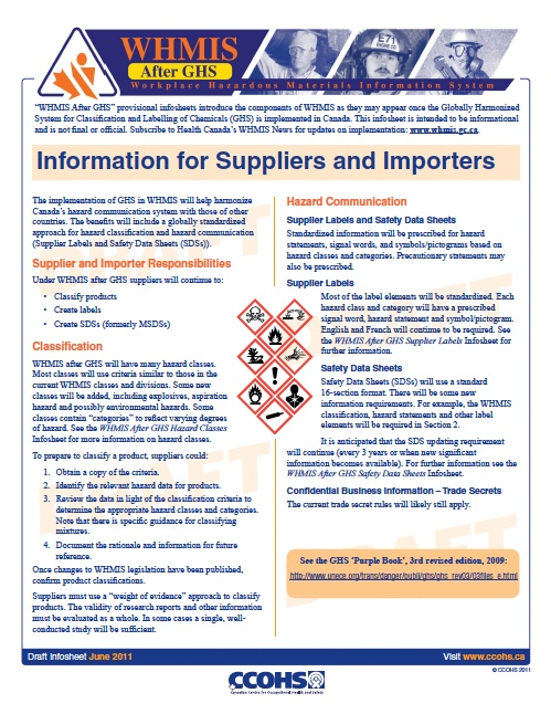 WHMIS After GHS Information for Suppliers and Importers