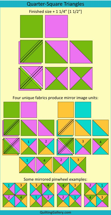 Today's post teaches you how to make the triangle and flying geese units that will be used in the Delightful Stars Quilt-Along.