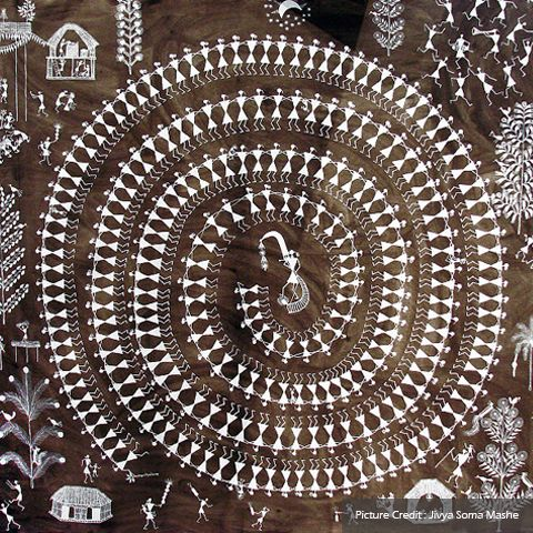 A picture says a thousand words. Warli painting, the tribal art, dates back to 10th Century AD. This painting culture is focused around the concept of element of nature and mother Nature. The Warli painting use geometric shapes: Circle, Triangle, and Square. Each element is symbolic of the elements of nature to paint walls. The Circle represents the sun and the moon while the triangle presents the mountains and trees. The Square, appears to be a human invention indicating a piece of land…