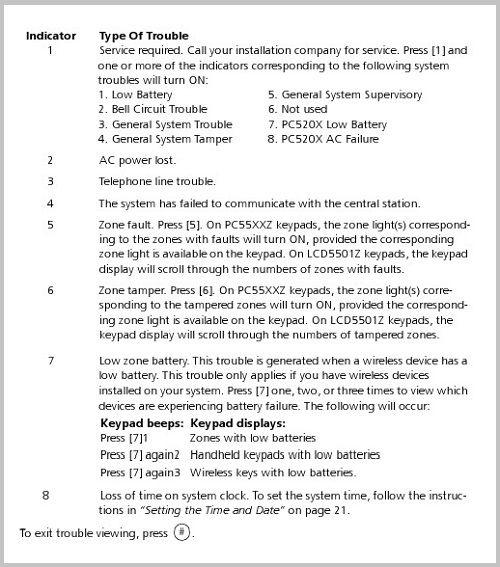 DSC PC5020 trouble codes   alarms
