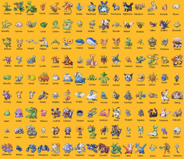 Die besten 25+ pokemon Namen Ideen auf Pinterest Pokémon, Kawaii - küchengeräte namen bilder