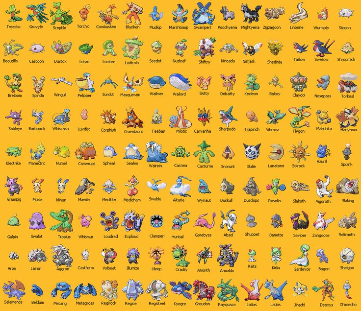 Die besten 25+ pokemon Namen Ideen auf Pinterest Pokémon, Kawaii - k chenger te namen bilder