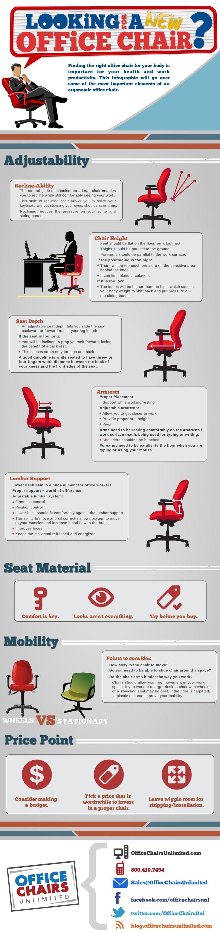 The 25 best Ergonomic office chair ideas on Pinterest