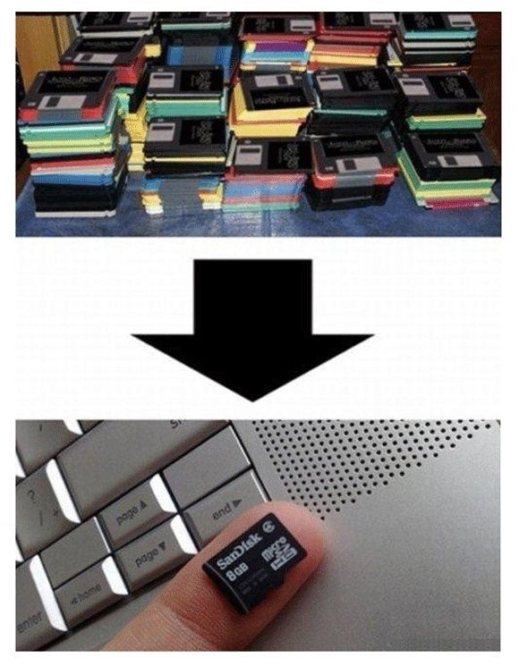 8 GB: 1995 Vs. 20121995, Geek, 8Gb, Technology, Stuff, Funny Pictures, Demotivational Posters, Humor, True Stories