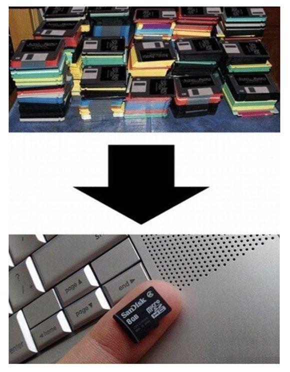 8 GB: 1995 Vs. 2012